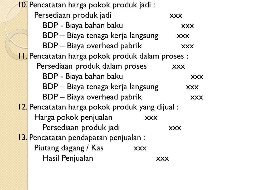 10. Pencatatan harga pokok produk jadi : Persediaan produk jadi xxx BDP - Biaya bahan baku xxx BDP – Biaya tenaga kerja langsung xxx BDP – Biaya overh