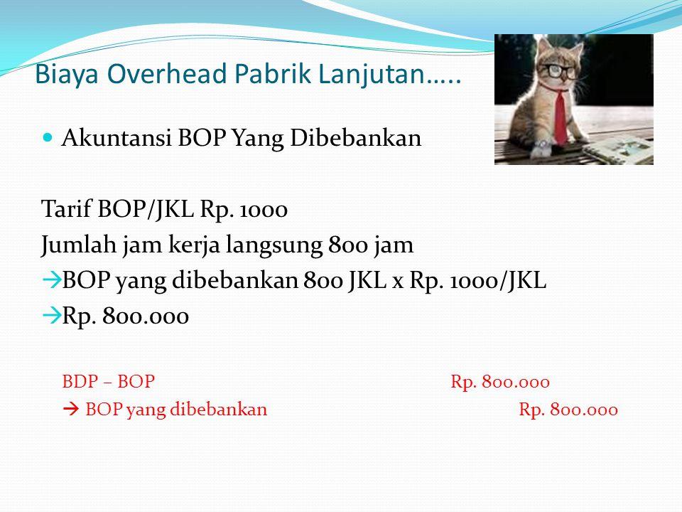 Biaya Overhead Pabrik Lanjutan…..Akuntansi BOP Yang Dibebankan Tarif BOP/JKL Rp.