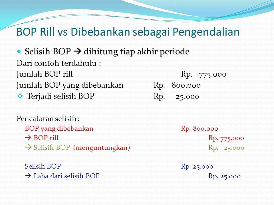 BOP Rill vs Dibebankan sebagai Pengendalian Selisih BOP  dihitung tiap akhir periode Dari contoh terdahulu : Jumlah BOP rill Rp.