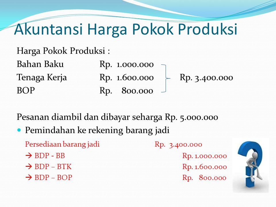 Akuntansi Harga Pokok Produksi Harga Pokok Produksi : Bahan BakuRp.