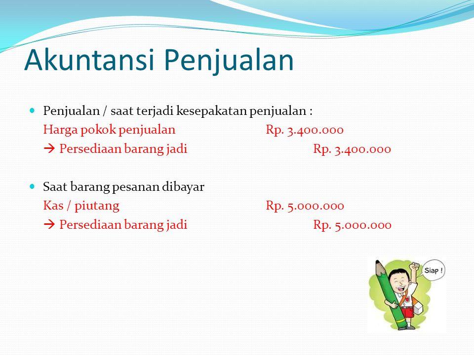 Akuntansi Penjualan Penjualan / saat terjadi kesepakatan penjualan : Harga pokok penjualanRp.
