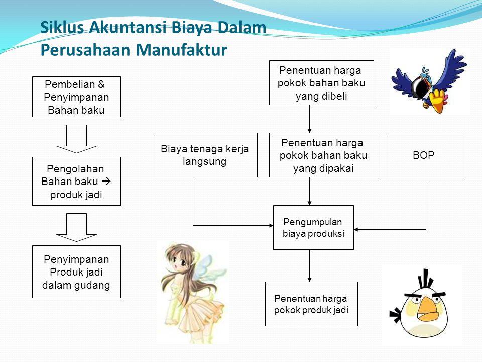 Manfaat Informasi Harga Pokok Produksi Per Pesanan 1.