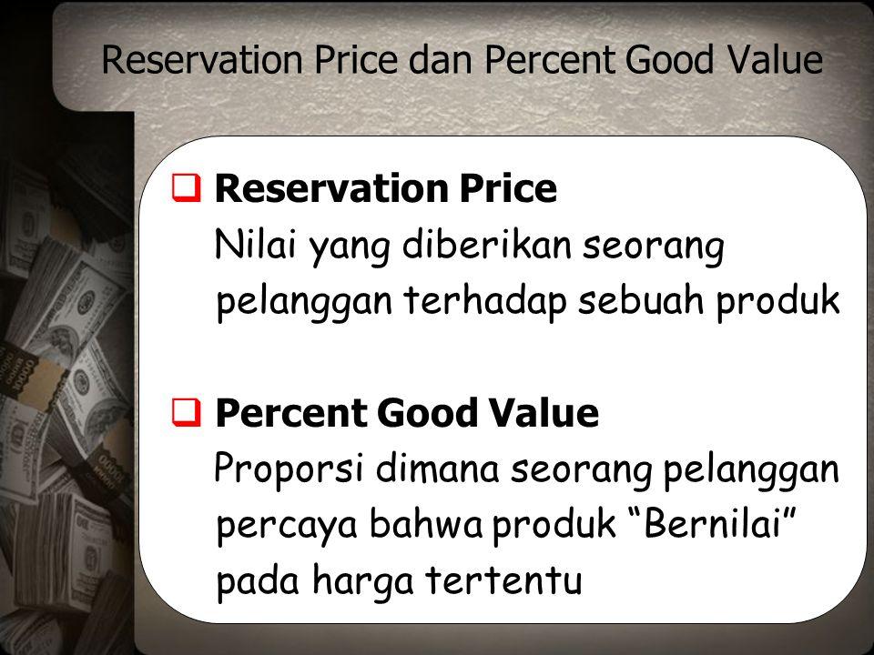 Reservation Price dan Percent Good Value  Reservation Price Nilai yang diberikan seorang pelanggan terhadap sebuah produk  Percent Good Value Propor