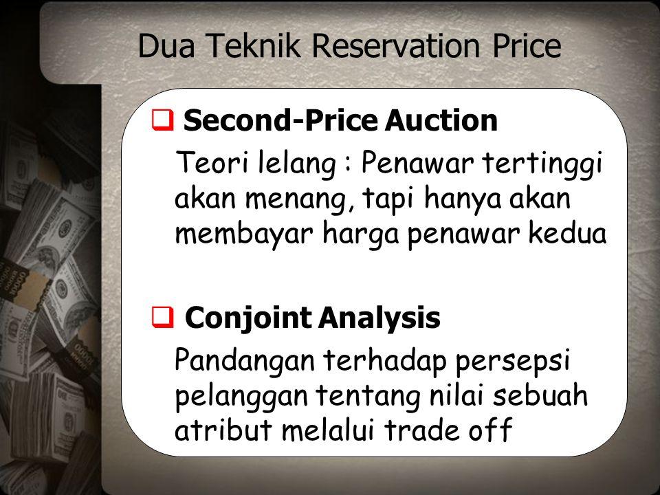 Dua Teknik Reservation Price  Second-Price Auction Teori lelang : Penawar tertinggi akan menang, tapi hanya akan membayar harga penawar kedua  Conjo