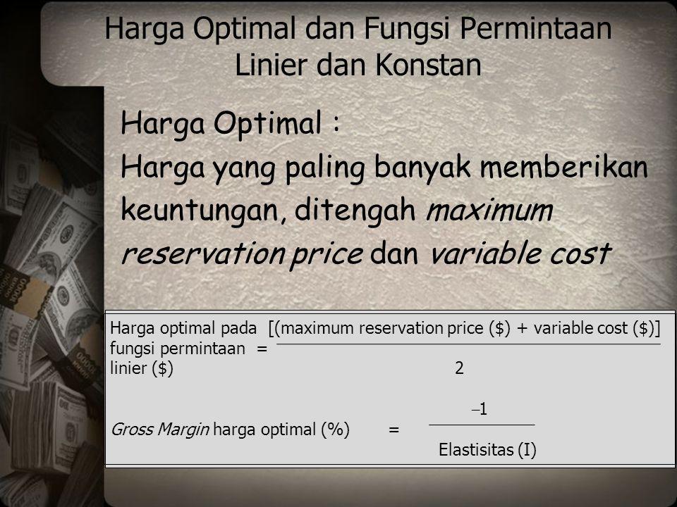 Harga Optimal dan Fungsi Permintaan Linier dan Konstan Harga Optimal : Harga yang paling banyak memberikan keuntungan, ditengah maximum reservation pr