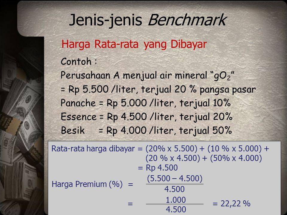 Jenis-jenis Benchmark Contoh : Perusahaan A menjual air mineral gO 2 = Rp 5.500 /liter Panache = Rp 5.000/liter Essence = Rp 4.500/liter Besik = Rp 4.000/liter Rata-rata Harga yang Dikenakan Rata-rata harga dikenakan = (5.500 + 5.000 + 4.500 + 4.000) /4 = Rp 4.750 (5.500 – 4.750) 4.750 Harga Premium (%) = = 750 4.750 = 15,79 %
