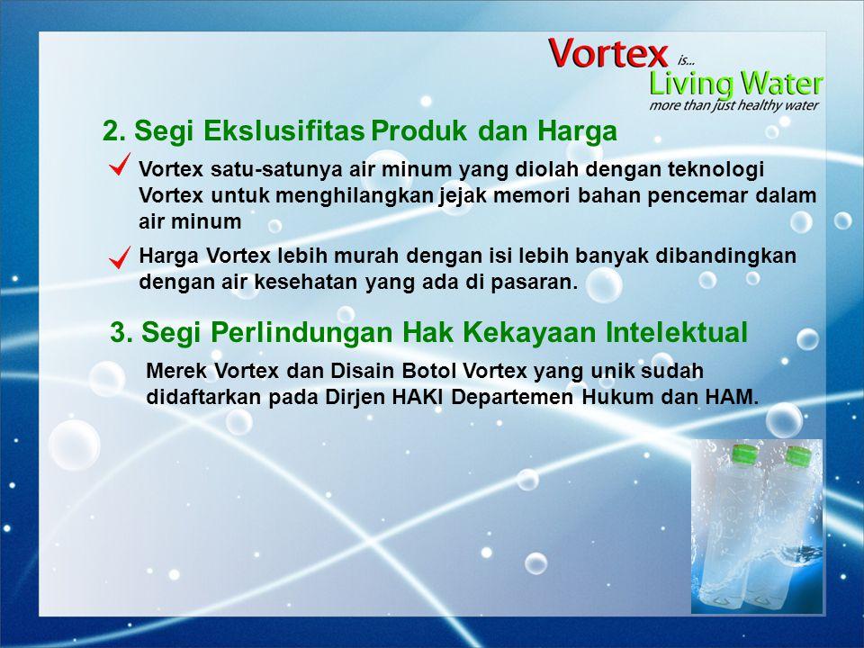 3. Segi Perlindungan Hak Kekayaan Intelektual Merek Vortex dan Disain Botol Vortex yang unik sudah didaftarkan pada Dirjen HAKI Departemen Hukum dan H