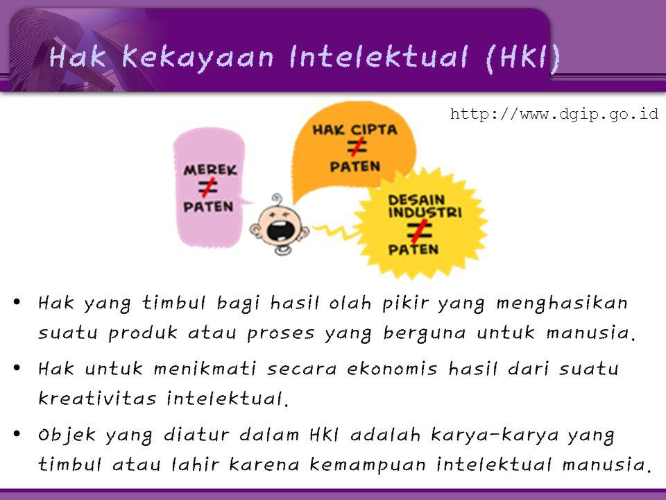 Hak Kekayaan Intelektual (HKI) Hak yang timbul bagi hasil olah pikir yang menghasikan suatu produk atau proses yang berguna untuk manusia.