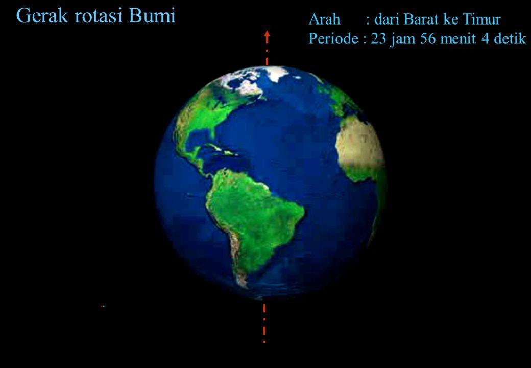 Dipersiapkan oleh: Cecep Nurwendaya Penceramah Planetarium & Observatorium Jakarta Tahun 2003 PEREDARAN BENDA-BENDA LANGIT