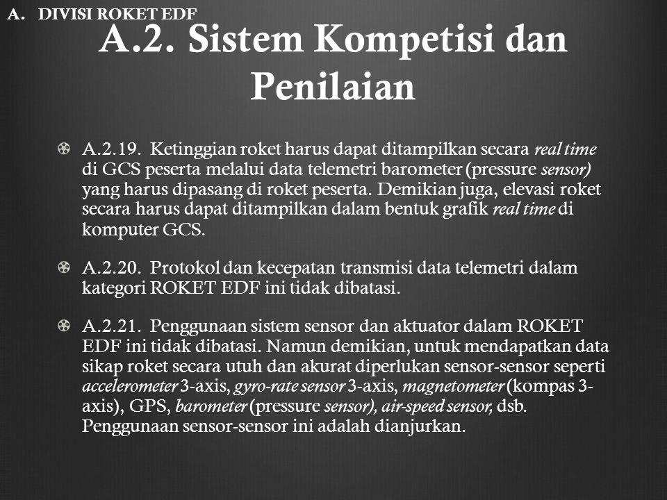 A.2. Sistem Kompetisi dan Penilaian A.2.19. Ketinggian roket harus dapat ditampilkan secara real time di GCS peserta melalui data telemetri barometer