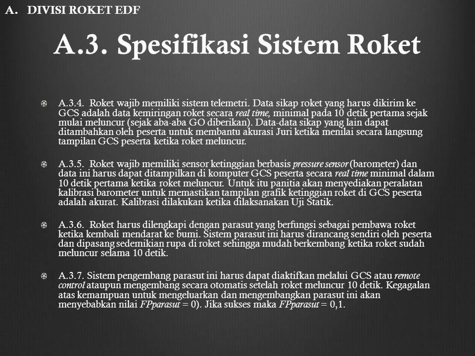 A.3. Spesifikasi Sistem Roket A.3.4. Roket wajib memiliki sistem telemetri. Data sikap roket yang harus dikirim ke GCS adalah data kemiringan roket se