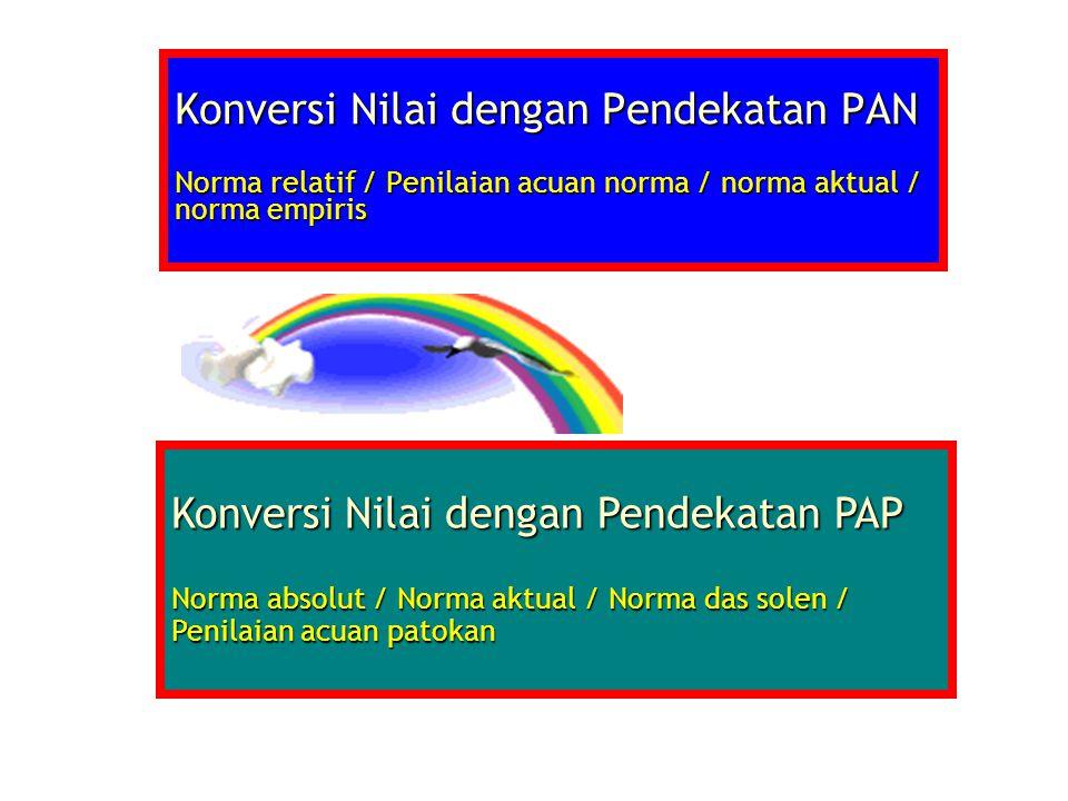Konversi Nilai dengan Pendekatan PAN Norma relatif / Penilaian acuan norma / norma aktual / norma empiris Konversi Nilai dengan Pendekatan PAP Norma absolut / Norma aktual / Norma das solen / Penilaian acuan patokan