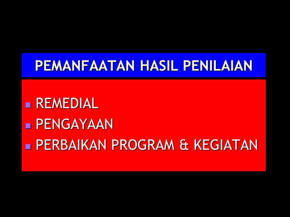 PEMANFAATAN HASIL PENILAIAN REMEDIAL REMEDIAL PENGAYAAN PENGAYAAN PERBAIKAN PROGRAM & KEGIATAN PERBAIKAN PROGRAM & KEGIATAN