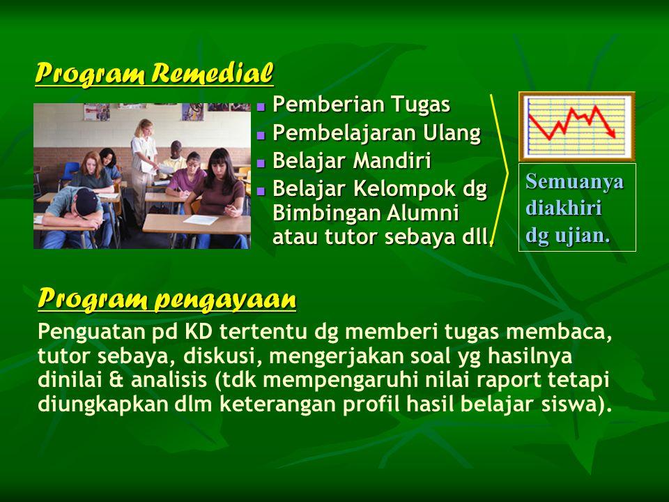 Pemberian Tugas Pemberian Tugas Pembelajaran Ulang Pembelajaran Ulang Belajar Mandiri Belajar Mandiri Belajar Kelompok dg Bimbingan Alumni atau tutor sebaya dll.