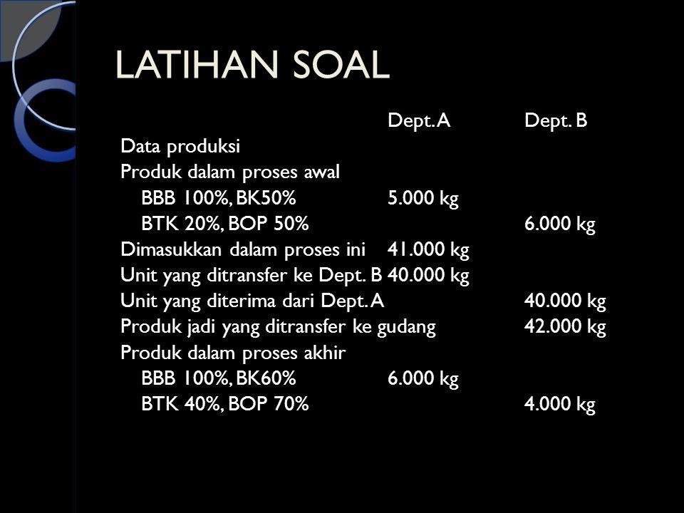 LATIHAN SOAL Dept. ADept. B Data produksi Produk dalam proses awal BBB 100%, BK50%5.000 kg BTK 20%, BOP 50%6.000 kg Dimasukkan dalam proses ini41.000