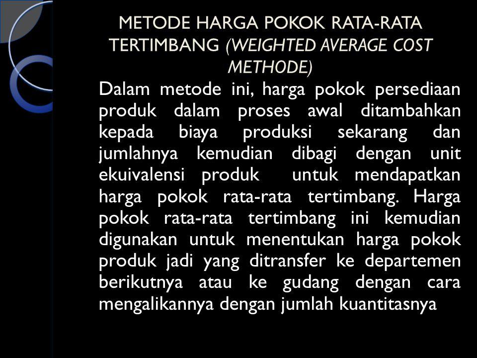 METODE HARGA POKOK RATA-RATA TERTIMBANG (WEIGHTED AVERAGE COST METHODE) Dalam metode ini, harga pokok persediaan produk dalam proses awal ditambahkan