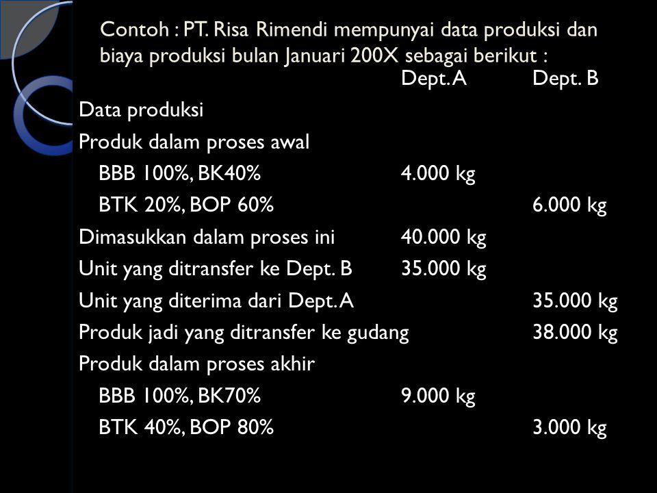 Contoh : PT. Risa Rimendi mempunyai data produksi dan biaya produksi bulan Januari 200X sebagai berikut : Dept. ADept. B Data produksi Produk dalam pr