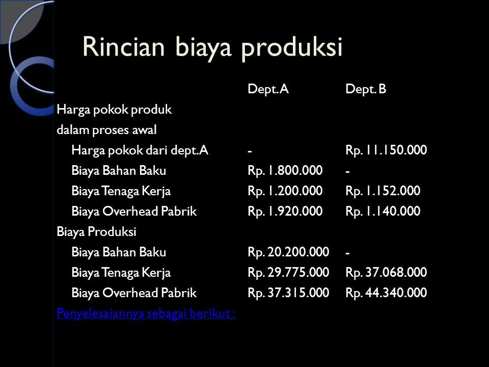 Rincian biaya produksi Dept. ADept. B Harga pokok produk dalam proses awal Harga pokok dari dept. A-Rp. 11.150.000 Biaya Bahan BakuRp. 1.800.000- Biay