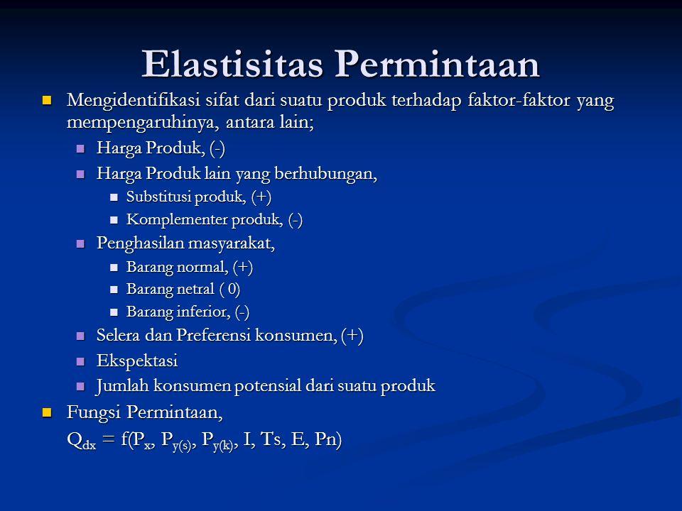 Koefisien Elastisitas Elastisitas Titik (point elasticity) titik A B; B A Elastisitas Titik (point elasticity) titik A B; B A Secara matematis Secara matematis e d = Elastisitas permintaan ∆Q =Perubahan quantitas ∆P = Perubahan harga P Q A B 0 Elastisitas Busur (Arc elasticity) busur CD Secara matematis e d = Elastisitas permintaan ∆Q =Perubahan quantitas ∆P = Perubahan harga P Q 0 C D P1P1 P2P2 Q1Q1 Q2Q2 P1P1 P2P2 Q1Q1 Q2Q2