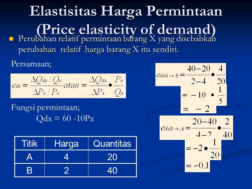 Elastisitas Harga Permintaan (Price elasticity of demand) Perubahan relatif permintaan barang X yang disebabkan perubahan relatif harga barang X itu sendiri.