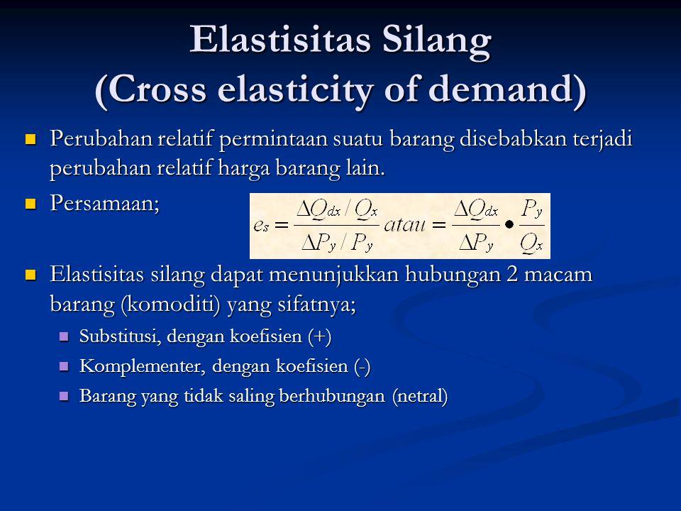 Elastisitas Silang (Cross elasticity of demand) Perubahan relatif permintaan suatu barang disebabkan terjadi perubahan relatif harga barang lain.