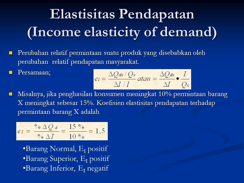 Elastisitas Pendapatan (Income elasticity of demand) Perubahan relatif permintaan suatu produk yang disebabkan oleh perubahan relatif pendapatan masyarakat.