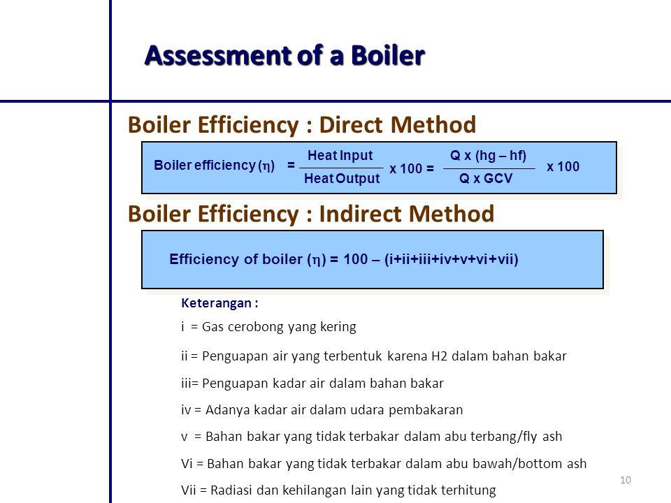 10 Assessment of a Boiler Boiler Efficiency : Direct Method Boiler efficiency (  )= Heat Input Heat Output x 100 Q x (hg – hf) Q x GCV x 100 = Boiler