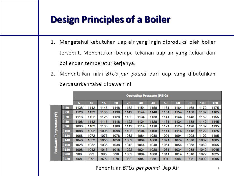 7 Design Principles of a Boiler 3.Menentukan nilai Boiler Horsepower (BTUs per hour) yang dibutuhkan untuk menentukan ukuran boiler 4.Menentukan luas area perpindahan panas boiler.
