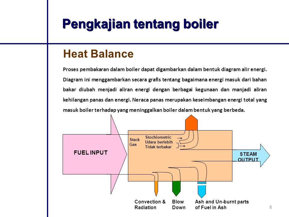 8 Pengkajian tentang boiler Heat Balance Proses pembakaran dalam boiler dapat digambarkan dalam bentuk diagram alir energi. Diagram ini menggambarkan