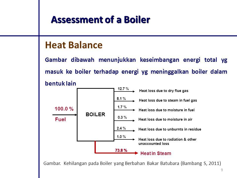 10 Assessment of a Boiler Boiler Efficiency : Direct Method Boiler efficiency (  )= Heat Input Heat Output x 100 Q x (hg – hf) Q x GCV x 100 = Boiler Efficiency : Indirect Method Efficiency of boiler (  ) = 100 – (i+ii+iii+iv+v+vi+vii) Keterangan : i = Gas cerobong yang kering ii = Penguapan air yang terbentuk karena H2 dalam bahan bakar iii= Penguapan kadar air dalam bahan bakar iv = Adanya kadar air dalam udara pembakaran v = Bahan bakar yang tidak terbakar dalam abu terbang/fly ash Vi = Bahan bakar yang tidak terbakar dalam abu bawah/bottom ash Vii = Radiasi dan kehilangan lain yang tidak terhitung