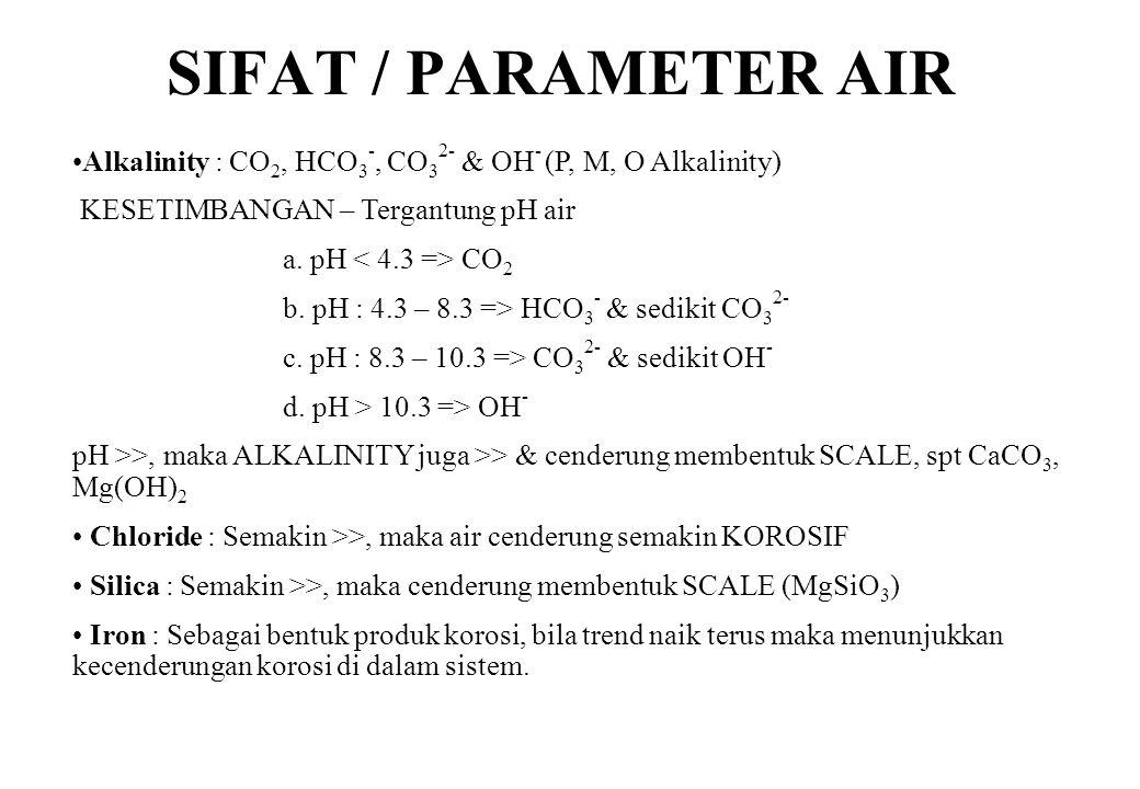 SIFAT / PARAMETER AIR pH : Derajat ke-ASAM-an air (Skala : 0 – 14) pH = 7 (netral), pH korosif) pH > 7 (basa => scale/kerak) Conductivity : Jumlah DS (mineral yg larut di dalam air), tidak tergantung jenis DS tsb.