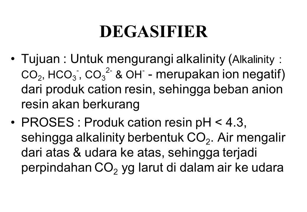 CATION EXCHANGE RESIN Produk => pH : 2 – 3 (bersifat asam) Resin => Lama 2 jenuh.
