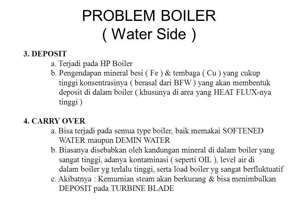 PROBLEM BOILER ( Water Side ) 1.KERAK ( SCALE ) a.