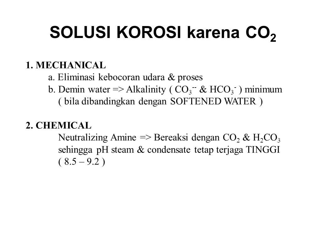 SOLUSI KOROSI karena O 2 1.MECHANICAL - DEAERATOR 2.