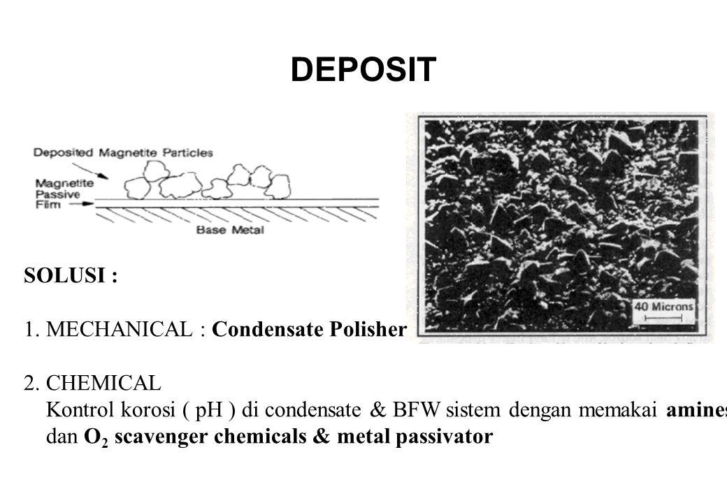 KOROSI karena Ammonia Terjadi pada BFW section & condensate sistem - Material : Copper or copper alloys ( Tembaga ) SUMBER : Ammonia AMMONIA + OXYGEN dlm jumlah kecil => Aggressive PENCEGAHAN : 1.