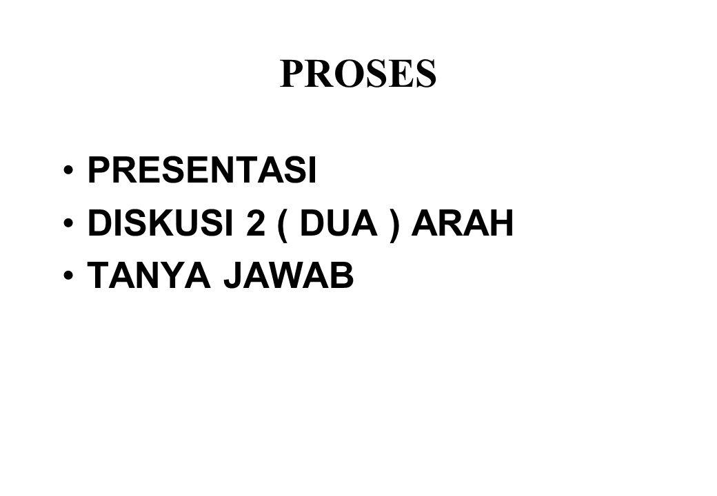 PROSES PRESENTASI DISKUSI 2 ( DUA ) ARAH TANYA JAWAB