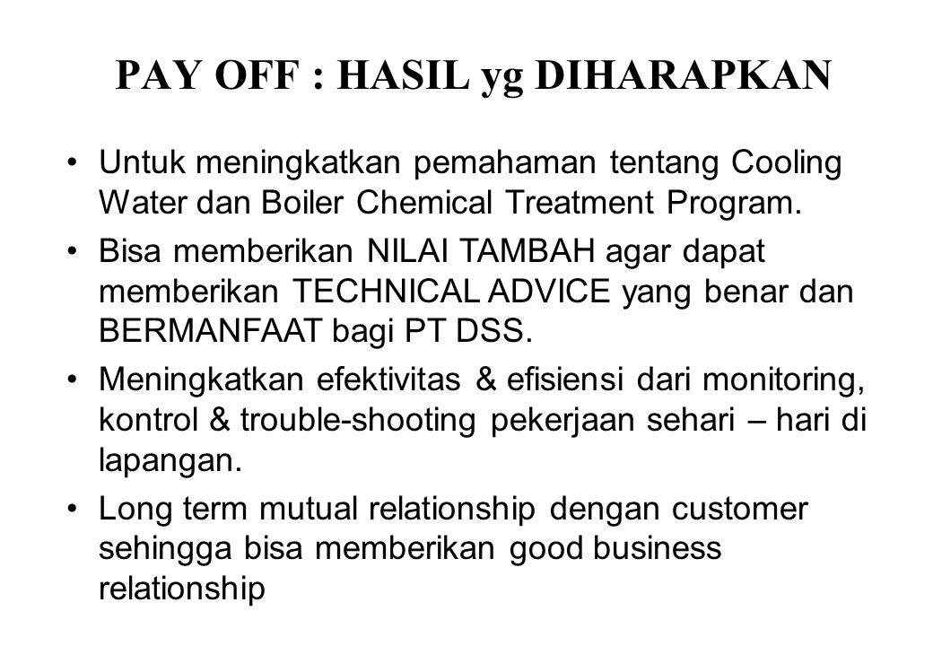 PAY OFF : HASIL yg DIHARAPKAN Untuk meningkatkan pemahaman tentang Cooling Water dan Boiler Chemical Treatment Program.