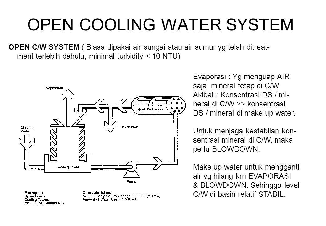 COOLING WATER SISTEM 2.