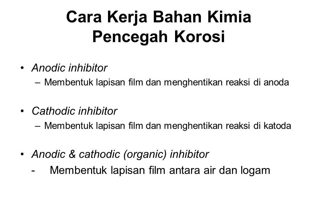 Material tahan korosi Coating (inert films) Anoda yang dikorbankan Merubah sifat kimia air (pH dan Alkalinity) Membatasi konsentrasi ion-ion agresif Bahan kimia pencegah korosi Pencegahan Korosi