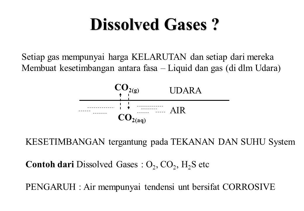Dissolved Gases .