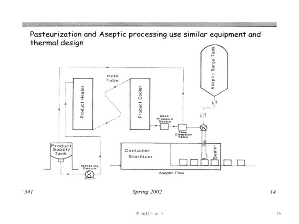 PlantDesign-316
