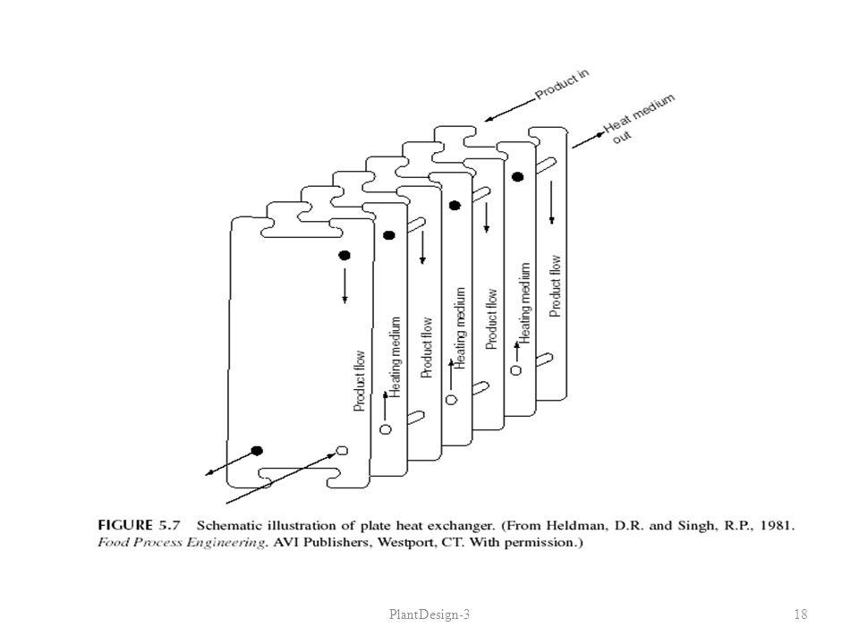 PlantDesign-318