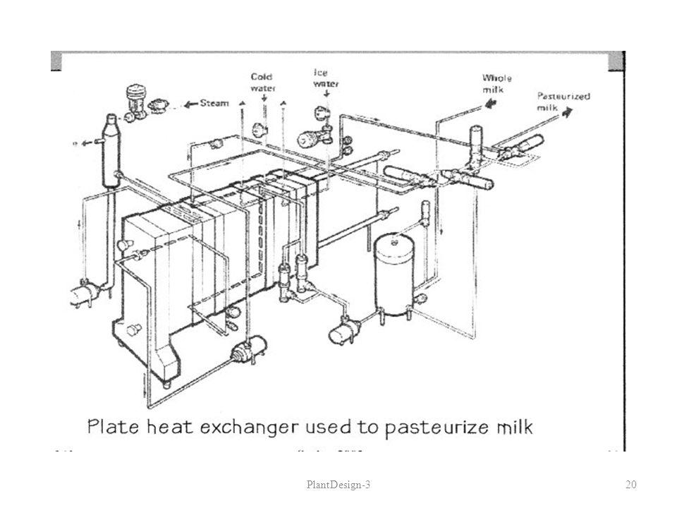 PlantDesign-320