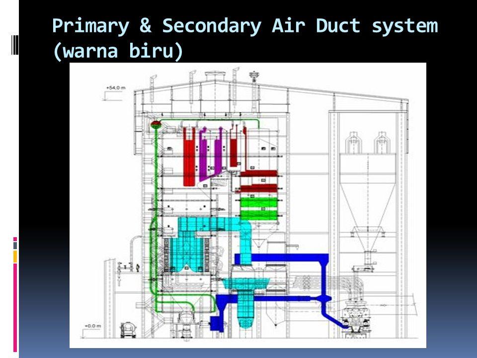 Primary & Secondary Air Duct system (warna biru)