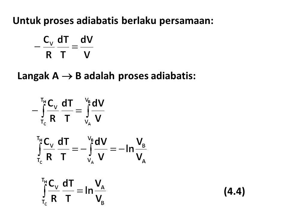 Untuk proses adiabatis berlaku persamaan: Langak A  B adalah proses adiabatis: (4.4)