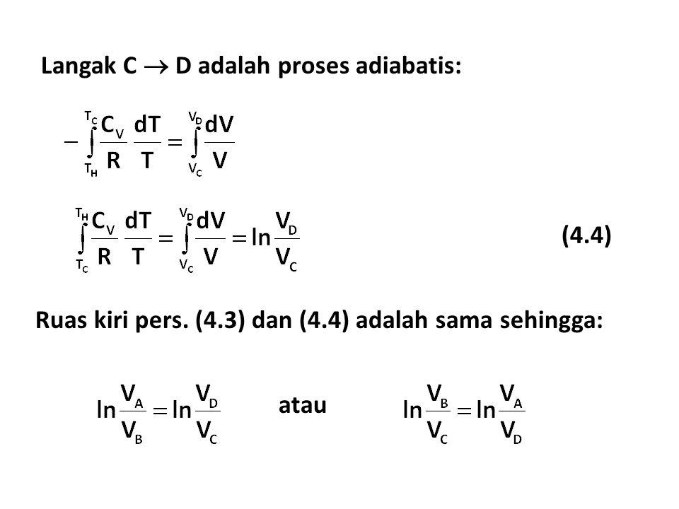 Langak C  D adalah proses adiabatis: (4.4) Ruas kiri pers.
