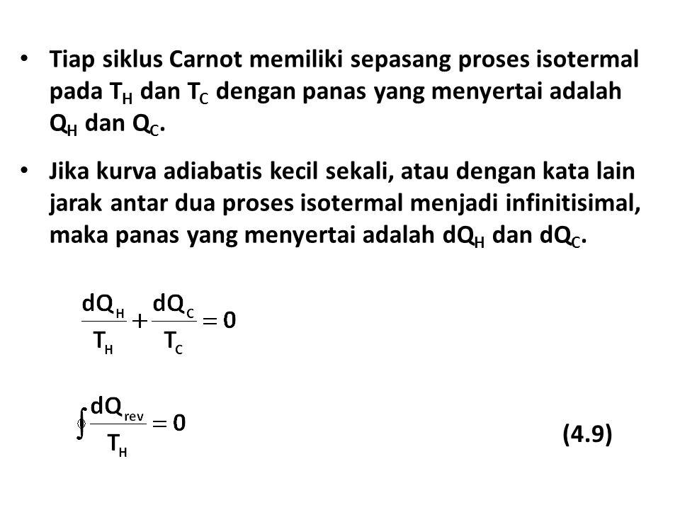 Tiap siklus Carnot memiliki sepasang proses isotermal pada T H dan T C dengan panas yang menyertai adalah Q H dan Q C.