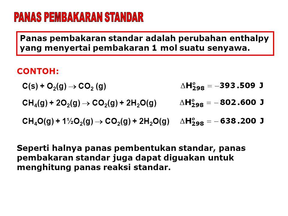 Panas pembakaran standar adalah perubahan enthalpy yang menyertai pembakaran 1 mol suatu senyawa. CONTOH: C(s) + O 2 (g)  CO 2 (g) CH 4 (g) + 2O 2 (g