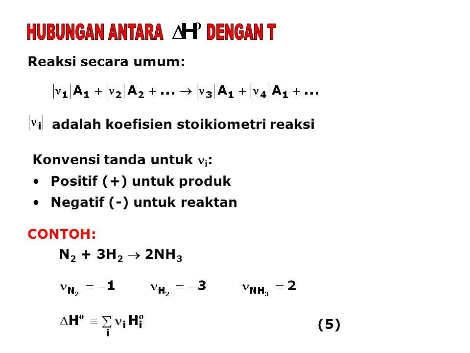 Reaksi secara umum: adalah koefisien stoikiometri reaksi Konvensi tanda untuk i : Positif (+) untuk produk Negatif (-) untuk reaktan CONTOH: N 2 + 3H