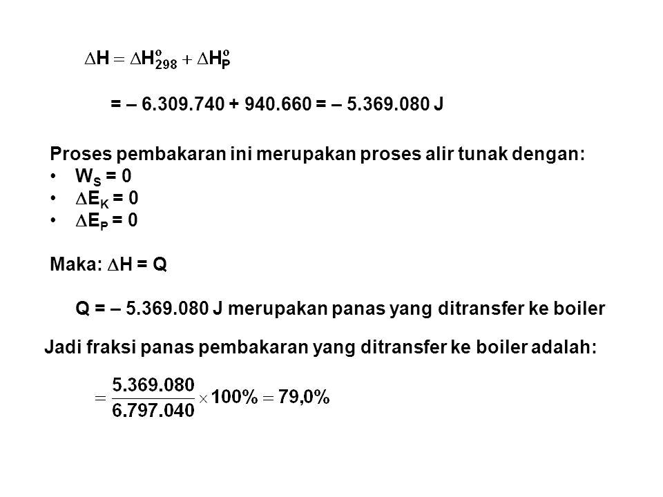 = – 6.309.740 + 940.660 = – 5.369.080 J Proses pembakaran ini merupakan proses alir tunak dengan: W S = 0  E K = 0  E P = 0 Maka:  H = Q Q = – 5.36